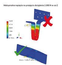 Instalacja solarna – szczelny i solidny montaż