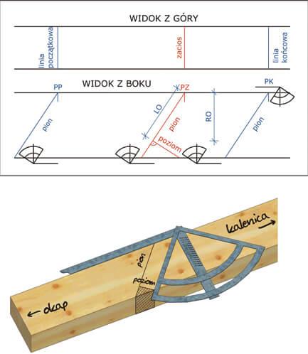"""Poradnik wzbogacono także o dwa nowe rysunki warsztatowe: """"krokiew koszowa asymetryczna – symetryczna linia kosza"""" oraz """"krokiew koszowa asymetryczna – asymetryczna linia kosza"""""""