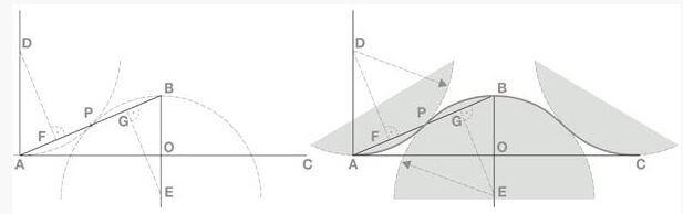 Ważne jest także prawidłowe wykonanie konstrukcji łuku ściany szczytowej (rys 2).