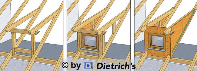 lukarna jednospadowa – przykład zabudowy ścian lukarny.