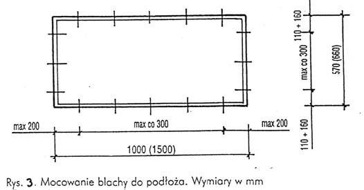 Niesamowite Problemy krycia dachów blachą płaską - Dekarz i Cieśla FW08