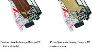 Przekrój okna dachowego Designo R7
