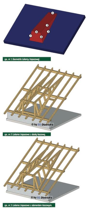 Lukarna trapezowa – konstrukcje ciesielskie