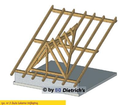 Lukarna trójkątna – konstrukcje ciesielskie