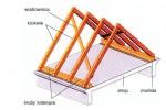 Więźba dachowa - rodzaje