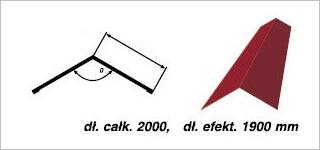 obróbki dachowe kalenica prosta