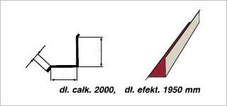 obróbki dachowe obróbka przyścienna