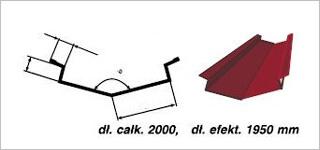 obróbki dachowe rynna koszowa głeboka
