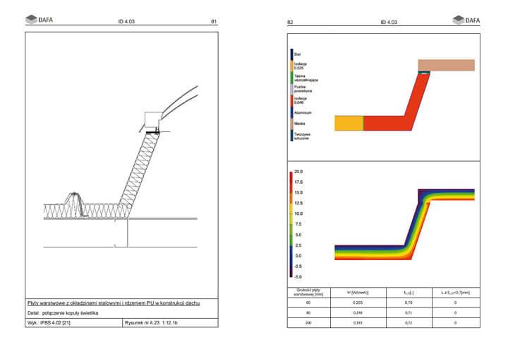 Atlas mostków cieplnychw budownictwie z płyt warstwowych