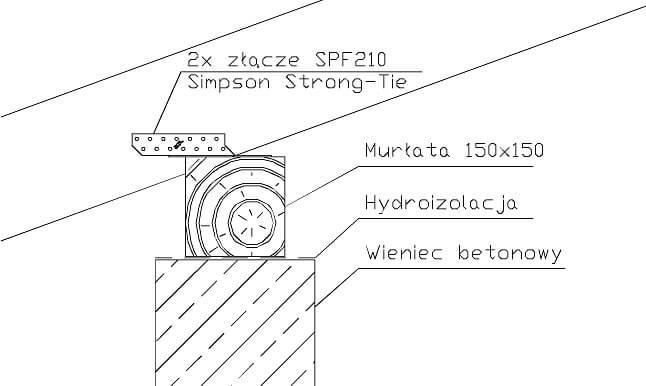 Rys. 1. Detal połączenia krokiew-murłata na betonowym wieńcu