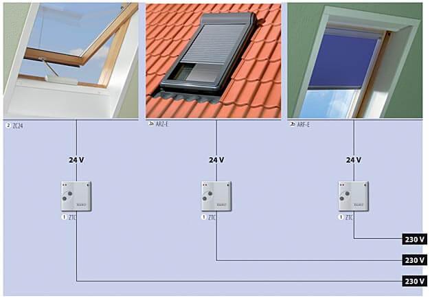 Sterowanie oknami i akcesoriami 24 V. Lokalne sterowanie pojedynczymi elementami.
