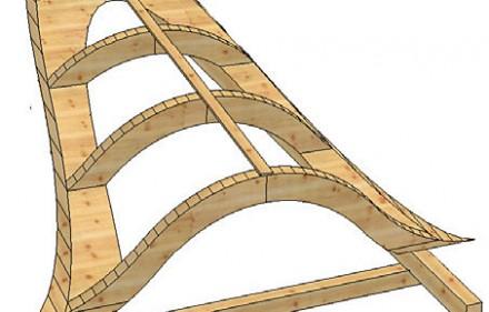 Rys.1 Model konstrukcji wolego oka.