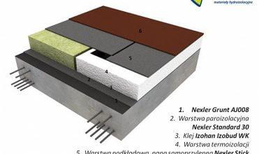Izolacja dachu papą podkładową Nexler Stick. Fot. IZOHAN
