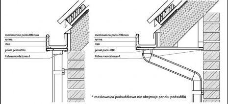 Rys. 1 Przekrój montażu na dachu a) bez okapu, b) z okapem.