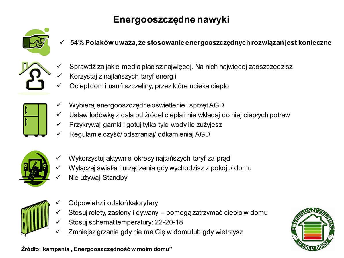 Energooszczędność budowana na nawykach
