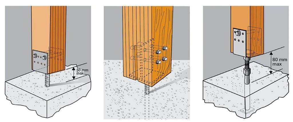 Rys. 2 Podstawy słupów do zabetonowania. Stalowe podstawy słupów drewnianych