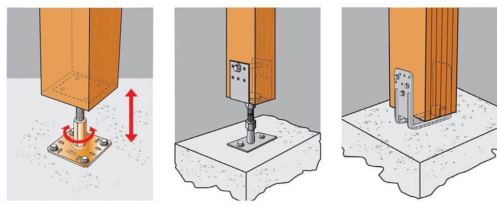 Rys. 3 Podstawy słupów kotwione mechanicznie lub chemicznie. Stalowe podstawy słupów drewnianych