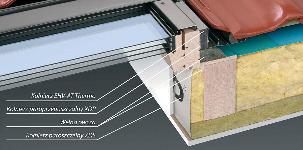 """""""Ciepły"""" montaż – prawidłowa izolacja termiczna okna dachowego"""