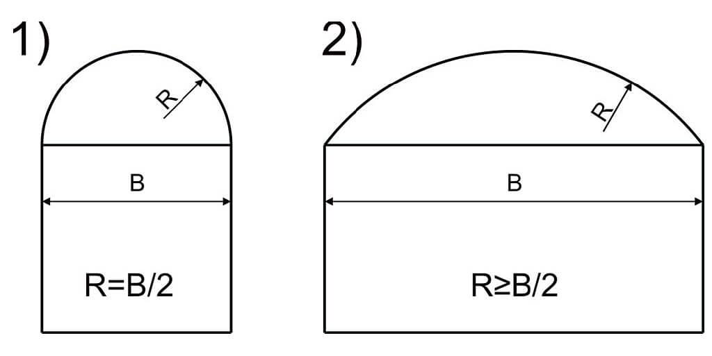 Rys. nr 2. Geometria lukarny baryłkowej.