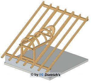 Rys. nr 3. Lukarna baryłkowa, konstrukcja na krążynach.