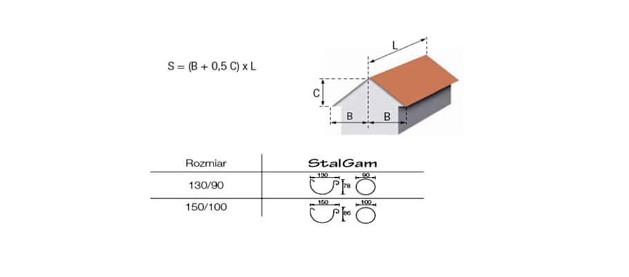 odprowadzenie-deszczowki-z-dachu-budynku-zainwestuj-gamrat_5