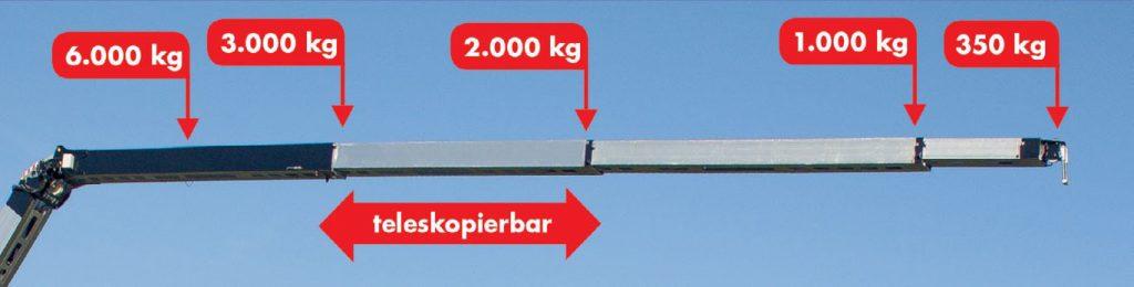 Klaas K40/48 TFR