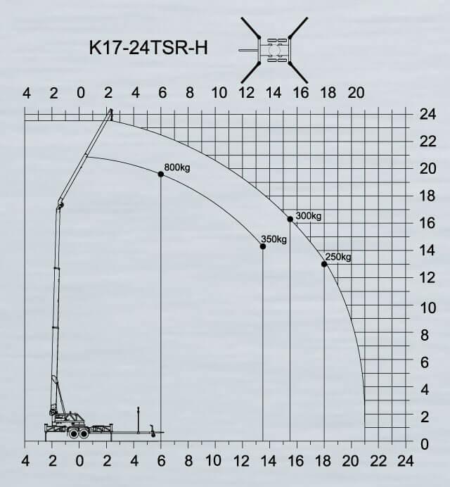 K17-24 TSR-H