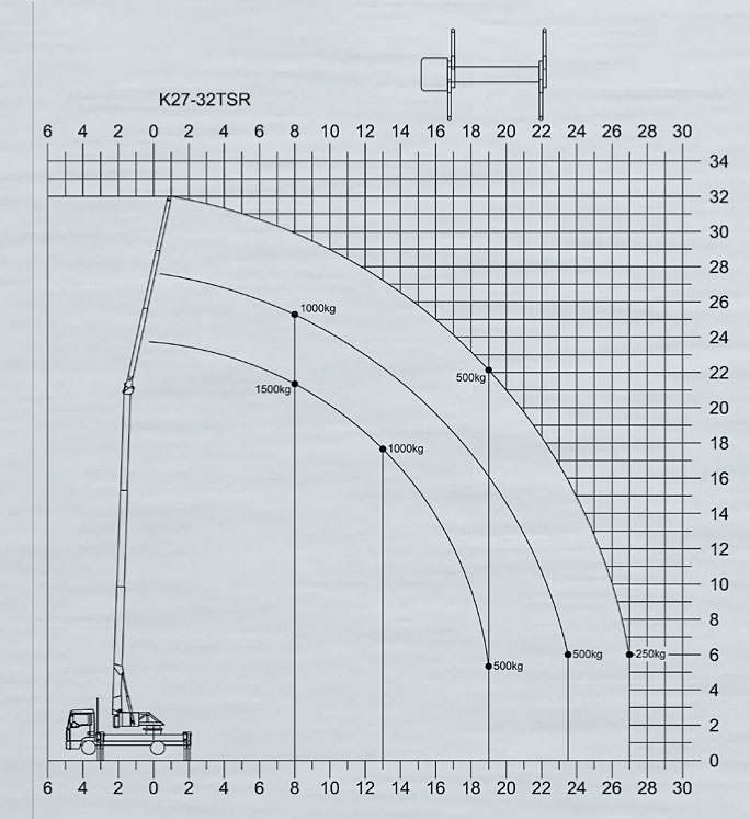 K27-32 TSR