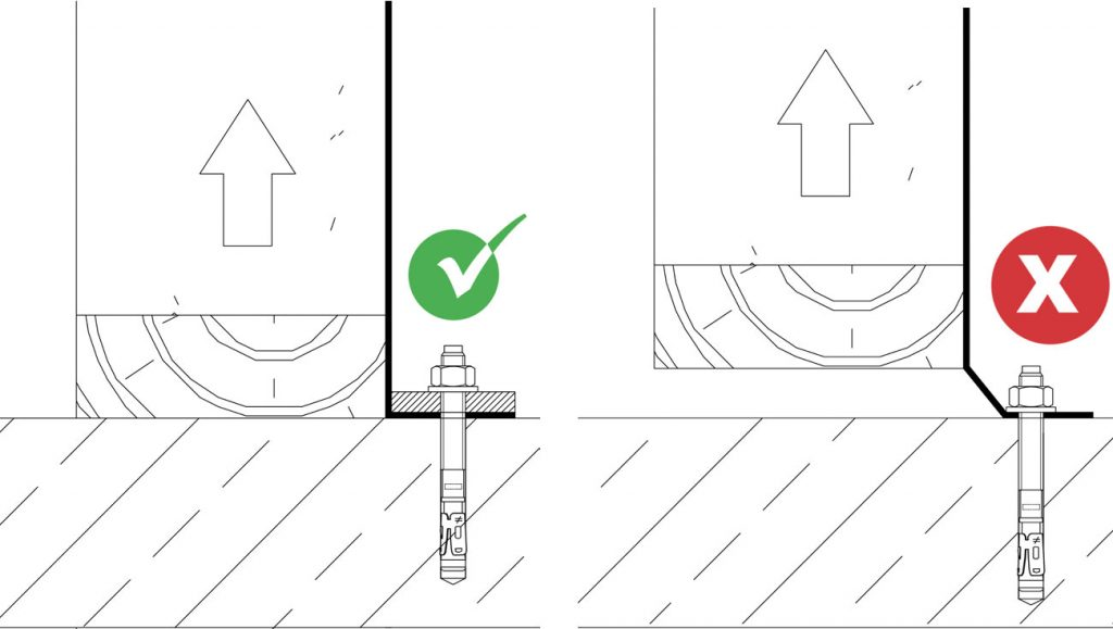 Rys. 4. Zastosowanie podkładki usztywniającej.