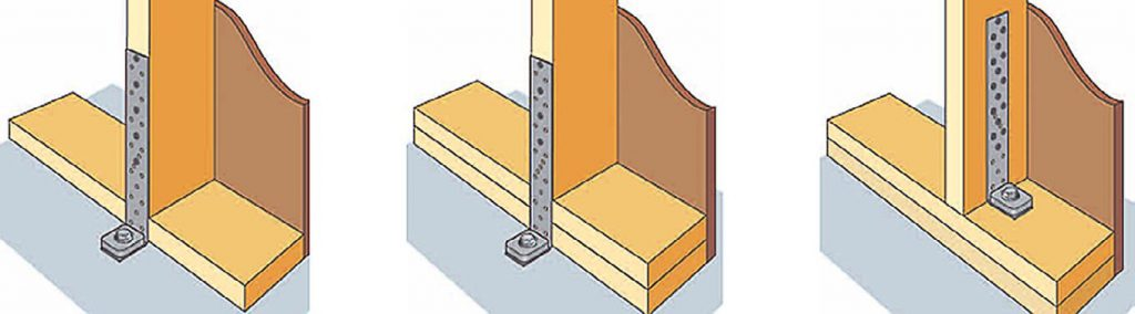 Rys. 5. Różne sposoby montażu złączy kotwiących.