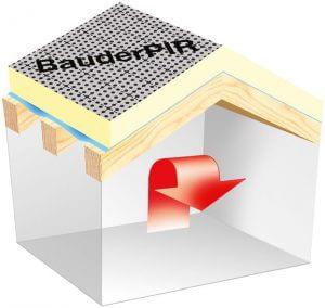 Izolacja nakrokwiowa dachu skośnego z oferty firmy Bauder