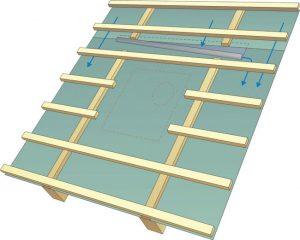 Rys. 1. Schemat wykonania rynienki odprowadzającej skropliny (Rozwiązania Techniczne. Dachy spadziste Braas. Monier Braas).