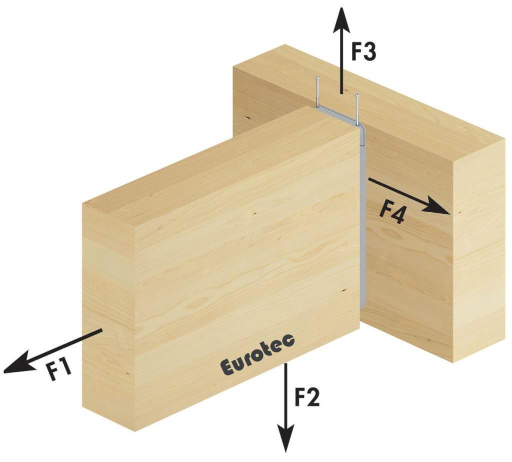 Łącznik do drewna Magnus firmy Eurotec