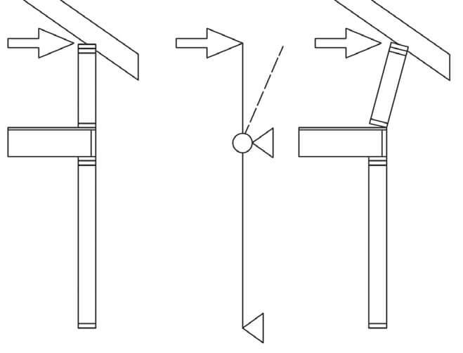 Rozpor W Drewnianych Budynkach Szkieletowych Dekarz I Ciesla