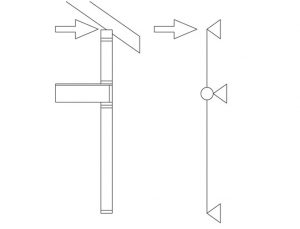 Rys. 2. Schemat konstrukcji platformowej z oczepem usztywniającym ściankę kolankową