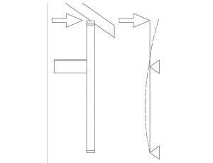 Rys. 4. Schemat ściany balonowej obciążonej siłą rozporu