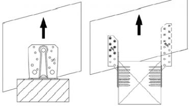 Rys. 2. Przykłady zastosowania złączy. Zabezpieczenie dachu