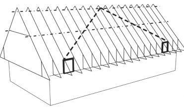 Rys. 4. Schemat systemu stężenia więźby dachowej. Zabezpieczenie dachu