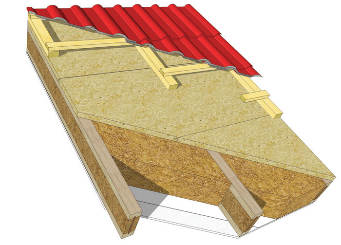 Przekrój dachu izolacja nakrokwiowa STEICO