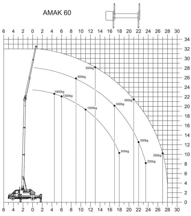 Żuraw dekarsko-ciesielski Klaas Amak 60