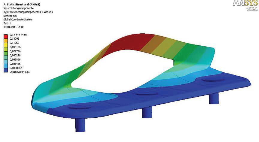 Badanie wytrzymałości standardowej łapki pod wpływem ilości cykli obciążania (ok. 1500). Czerwona strefa to miejsce potencjalnego zerwania łapki (zerwny dach).