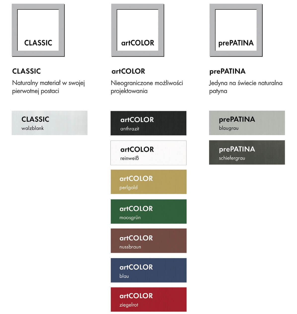 CLASSIC, artCOLOR i prePATINA – pełna paleta kolorystyczna powierzchni tytan-cynku!