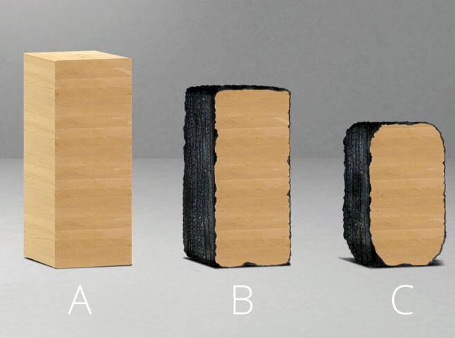 Rys. 1. A – próbka wyjściowa, B – próbka po 30 minutach pożaru, C – próbka po 60 minutach pożaru - odporność ogniowa konstrukcji drewnianych