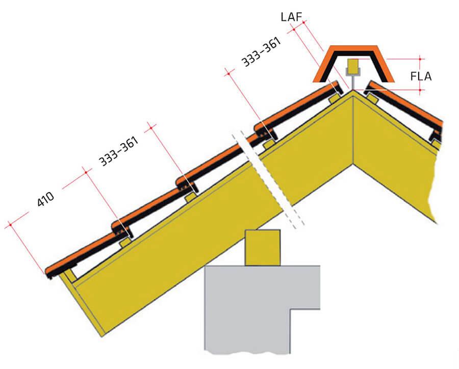 Przykładowe wymiary dla dachówki Bergamo marki Röben.