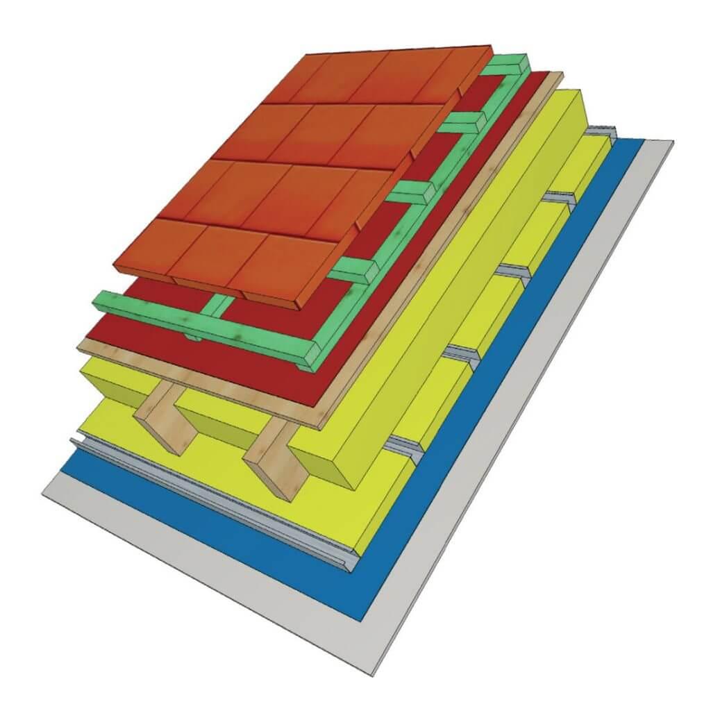 Rys. 2. Przekrój przez prawidłowo wykonany dach z deskowaniem i papą bitumiczną - prawidłowa wentylacja i izolacja dachów skośnych