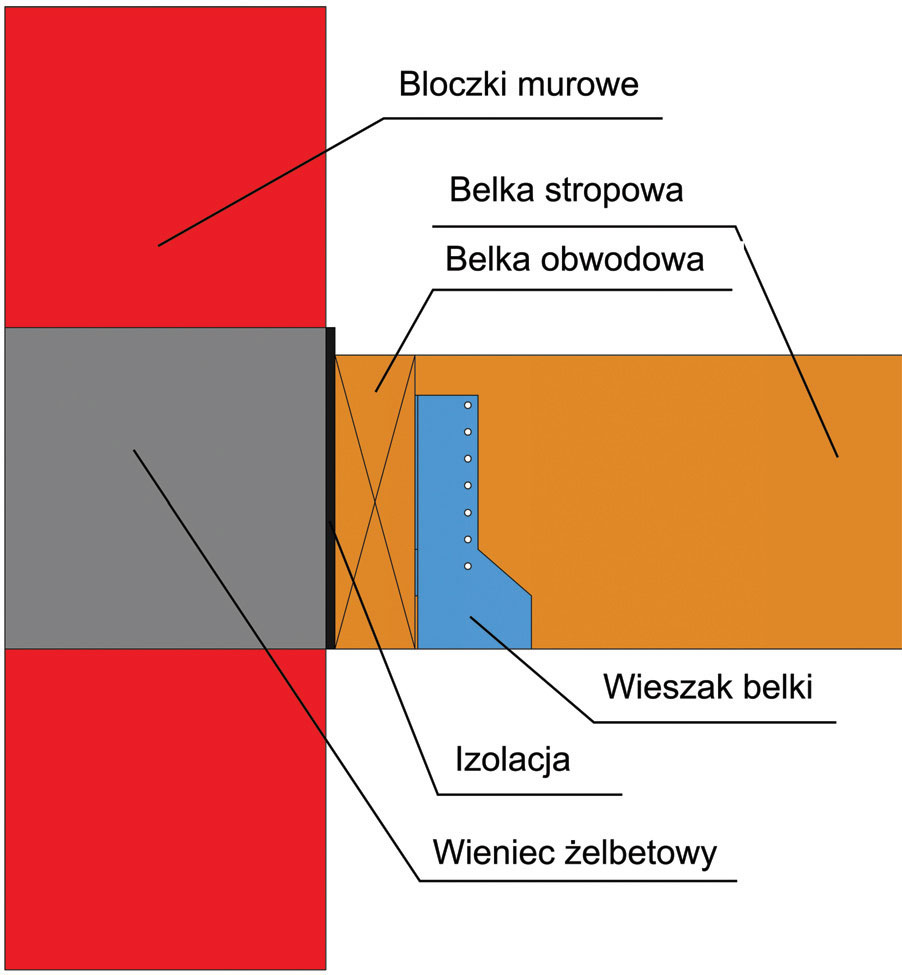 Rysunek 5. Drewniany strop - detal połączenia doczołowego z użyciem belki obwodowej.
