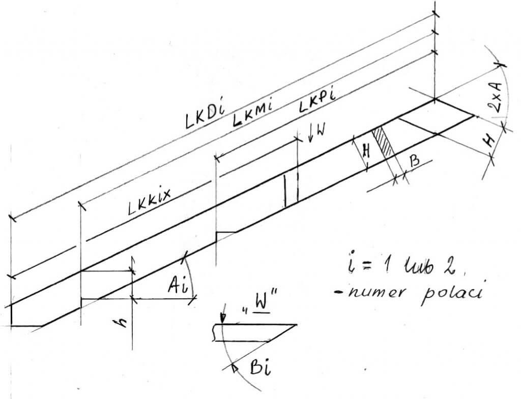 Rys. 4. Krokiew główne wymiary - geometria dachu kopertowego