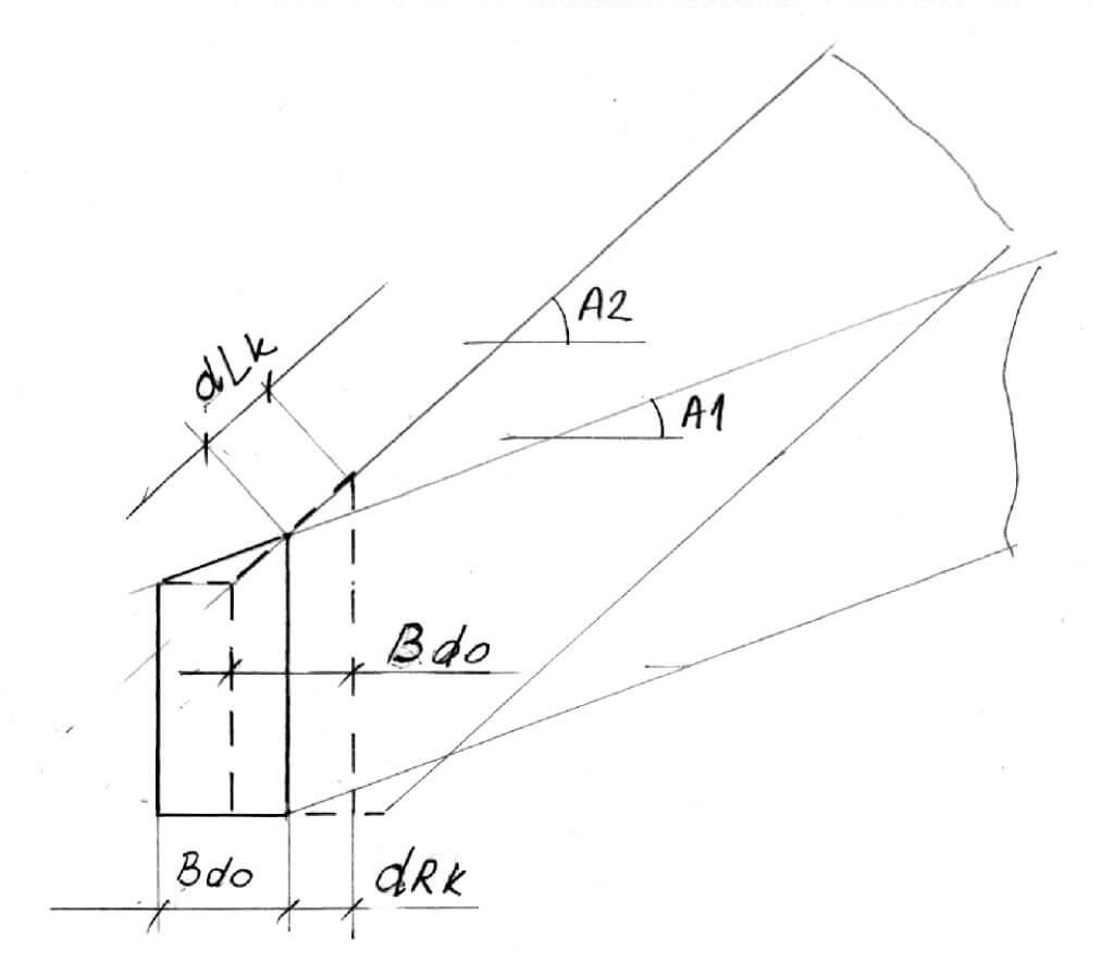 Rys. 6. Korekcja długości krokwi, połaci o większym pochyleniu - geometria dachu kopertowego