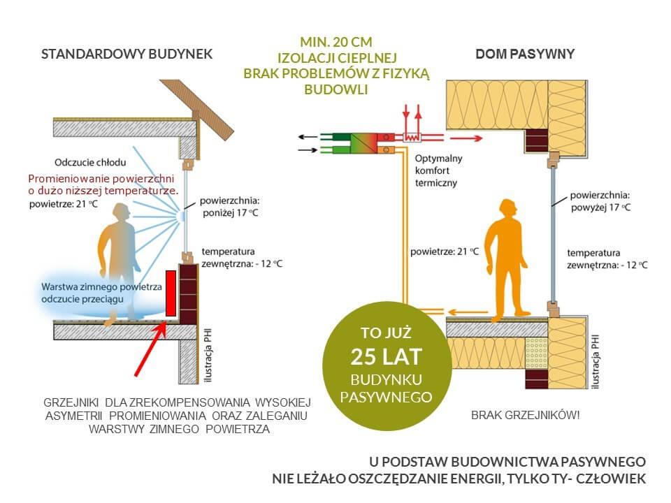 system wentylacji z odzyskiem ciepła - schemat