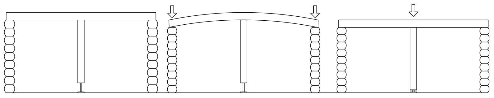 Zdj. 5. Zastosowanie regulowanych podstaw słupa w domach z bali drewnianych – kompensacja różnic osiadań w skutek skurczu drewna. Regulowane podstawy drewnianych słupów